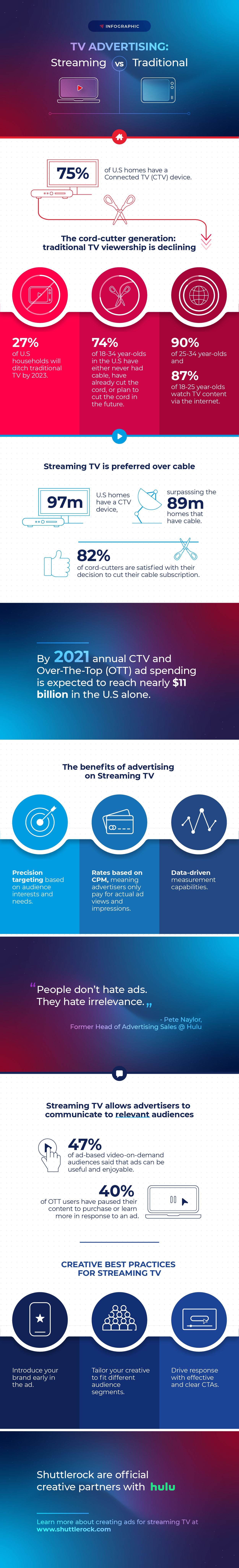 0914_tv-advertising_infographic_R3-1