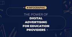 Edu Infographic Shuttlerock Digital Ad
