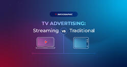 IG002 Streaming TV Infographic