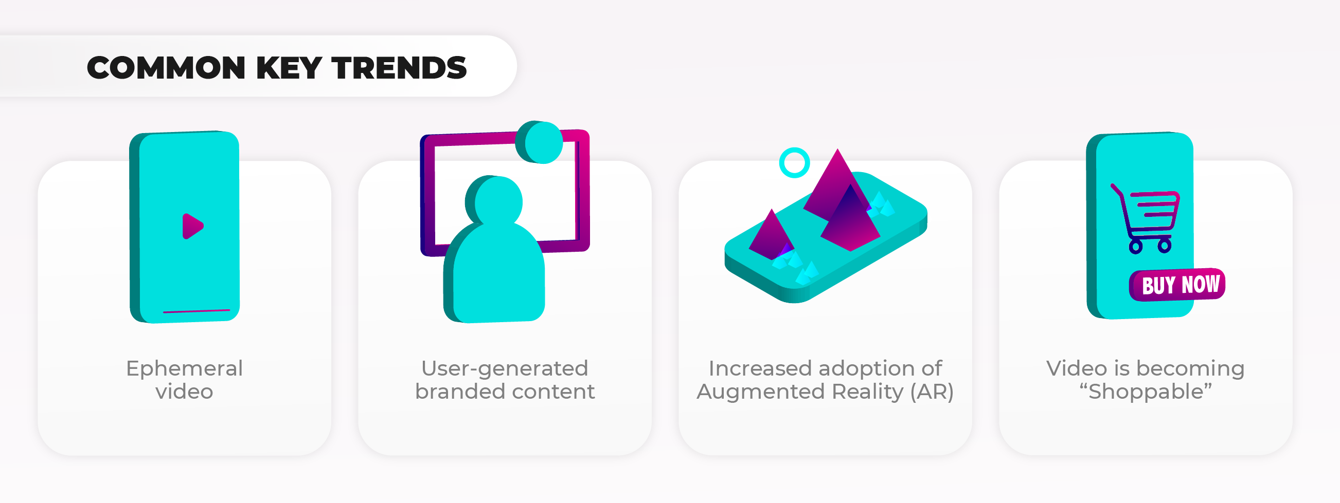 Common video trends 2021