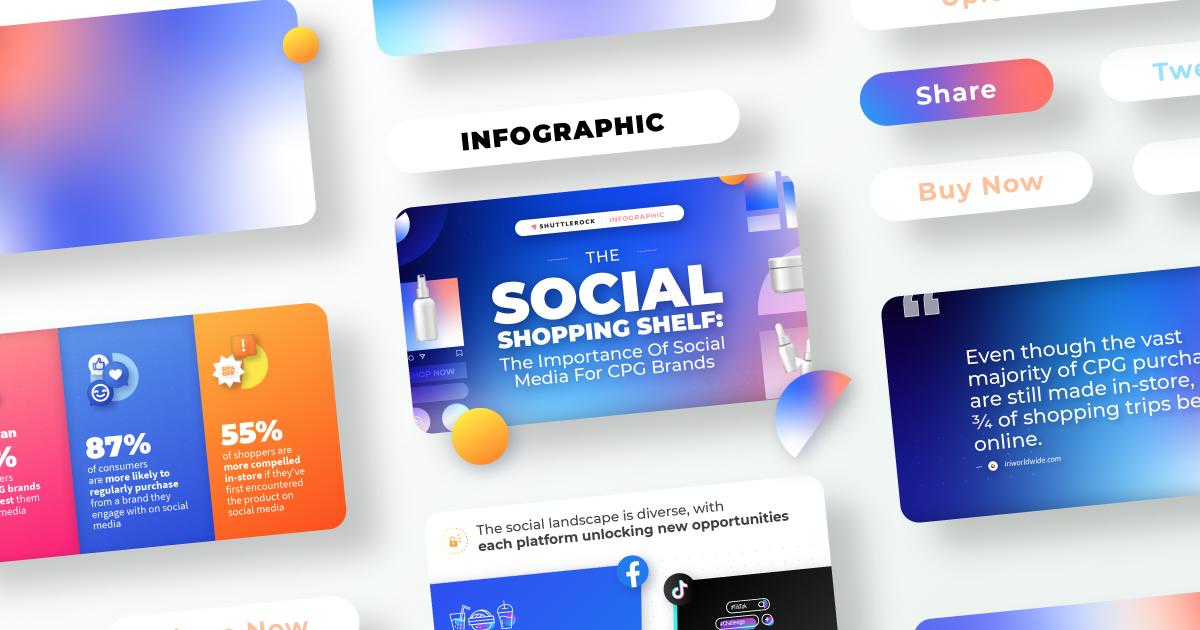 The Social Shopping Shelf: The Importance Of Social Media For CPG Brands